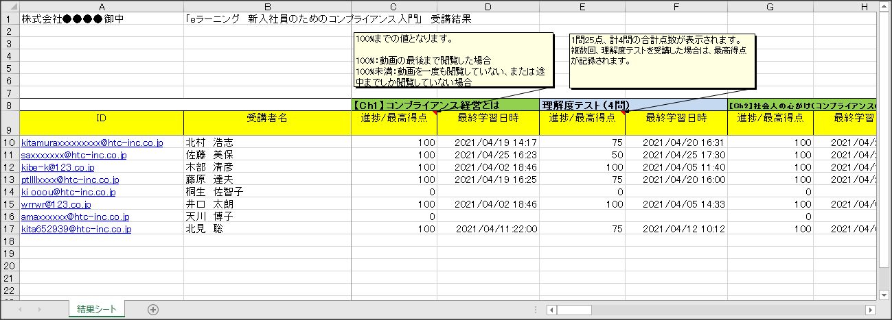 集計データのイメージ